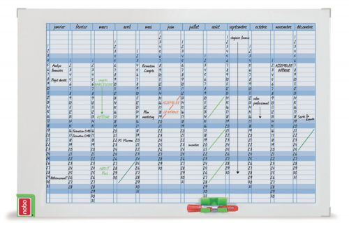 Nobo Performance Weekly Planning Board