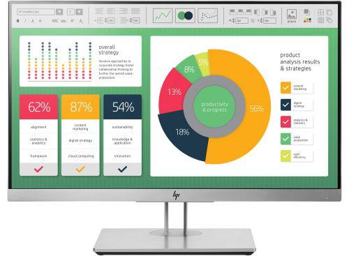 HP E223 21.5IN Monitor