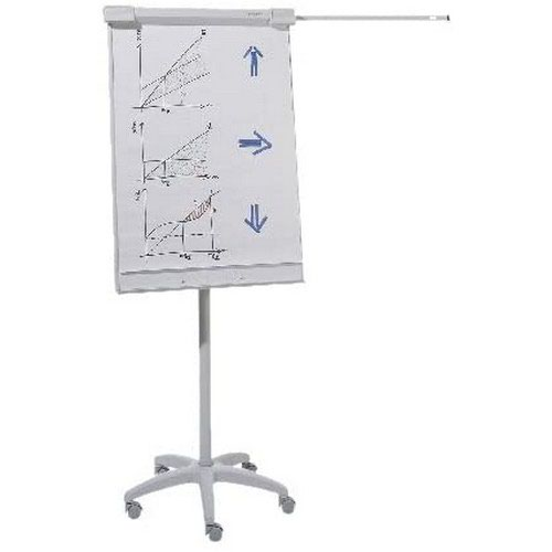 Flip Chart Easel Team