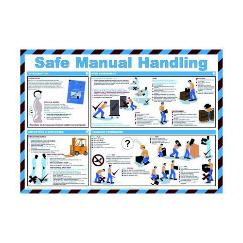 Safe Manual Handling Poster 594 X 420mm