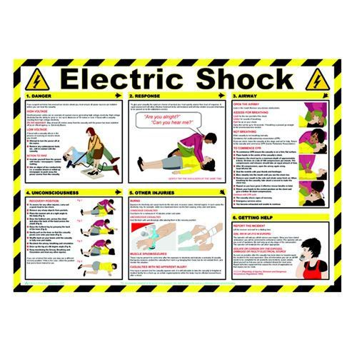 Health and Safety Poster Electric Shock 594 x 420mm