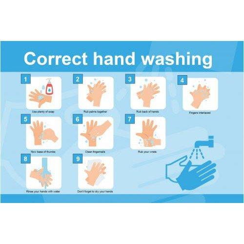 Hand Hygiene Rigid PVC Sign Correct Hand Washing (600mm x 400mm)