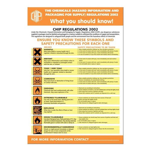 Stewart Superior Chemicals (Hazard Information & Packaging for Supply) Regs Poster 420x595mm HS100