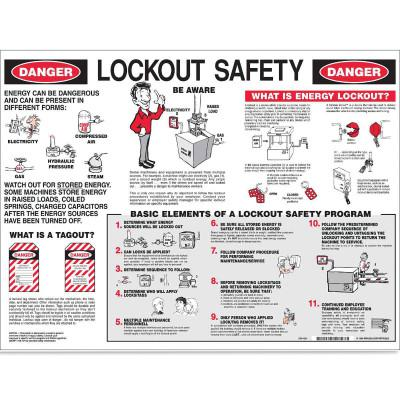 BRADY LOCKOUT SAFETY POSTER ENGLISH
