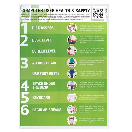 Computer User Health & Safety Poster