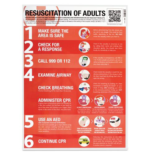 Resuscitation of Adults Guidance Poster