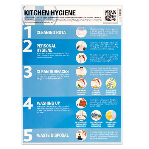 Kitchen Hygiene Guidance Poster