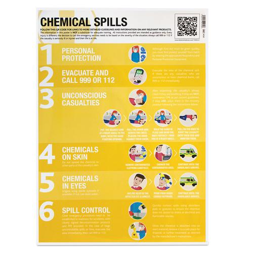 Chemical Spills First Aid Guidance Poster
