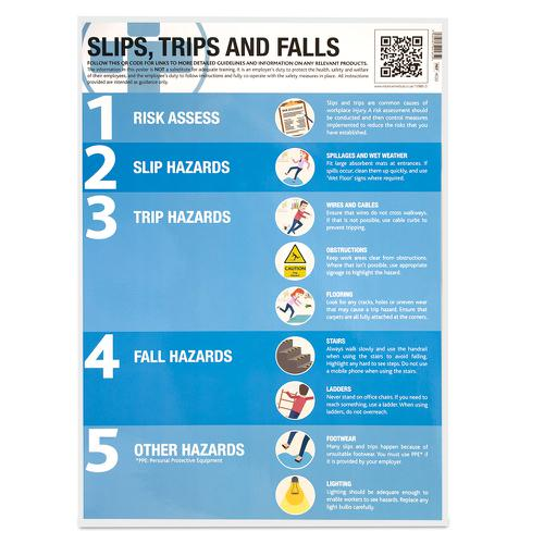 Slips, Trips and Falls Guidance Poster