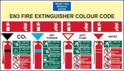EN3 Fire Extinguisher Colour Chart sign (600 x 370mm). Manufactured from strong rigid PVC and is non-adhesive; 0.8mm thick.