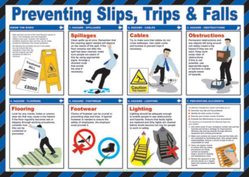 Safety Poster - Preventing Slips; Trips and Falls (590 x 420mm) made from laminated paper.