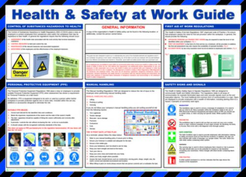 H&S At Work Guide Safety Poster (590 x 420mm) made from laminated paper.