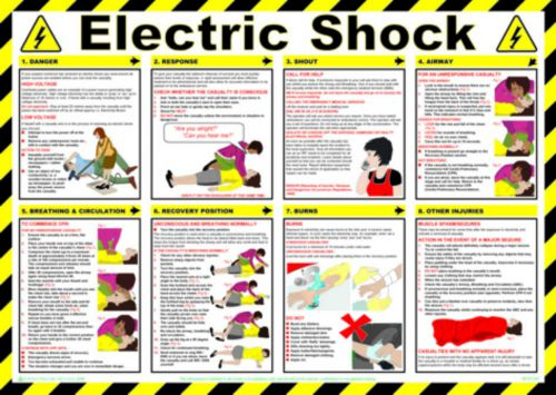 Electric Shock Safety Poster (590 x 420mm) made from laminated paper.