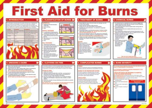 Safety Poster - First Aid For Burns (590 x 420mm) made from laminated paper.