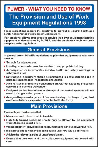 PUWER' Sign; Non Adhesive Rigid 1mm PVC Board; Safety Poster (400mm x 600mm)