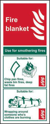 Self adhesive semi-rigid PVC Fire Blanket sign (75 x 200mm). Easy to fix; peel off the backing and apply to a clean and dry surface.