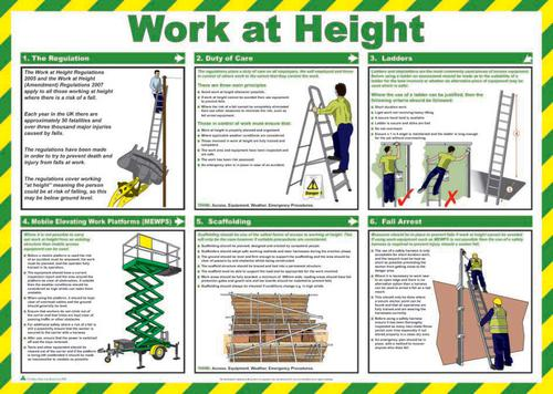 Safety Poster - Work At Heights(590 x 420mm) made from laminated paper.