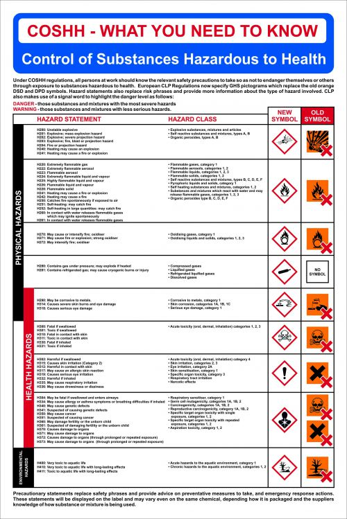 COSHH Safety Poster/CLP Regulations Sign (400 x 600mm). Manufactured from strong rigid PVC and is non-adhesive; 0.8mm thick.