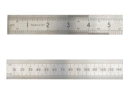 Measuring & Leveling