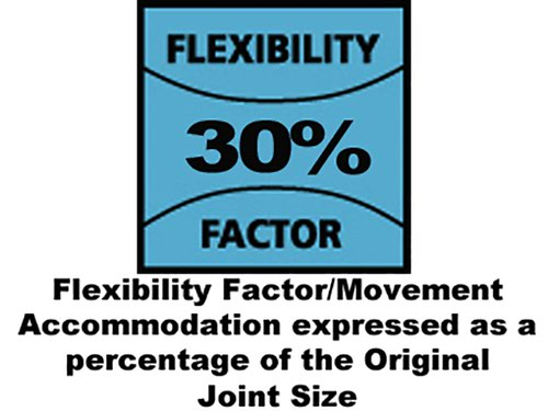 Everflex® LMA 200 Contractor's Silicone 295ml Translucent