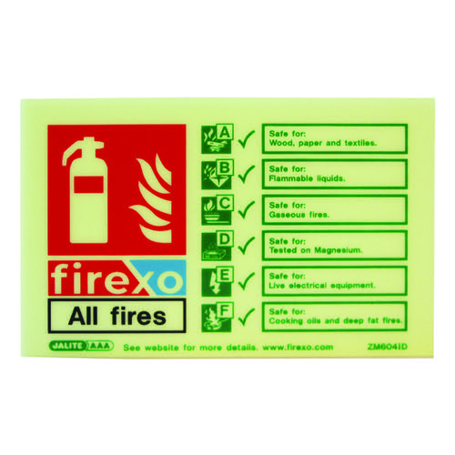 Firexo Fire Extinguisher Sign FX-EXTSIGN